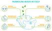 Pannolini ecologici e naturali