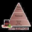 Maison Berger - Esprit de Patchouli 500ml