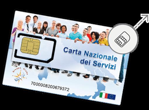 Smart Card - Attivazione o Rinnovo Firma Digitale